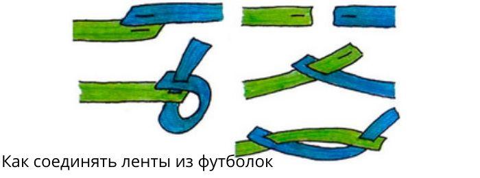 Как соединять ленты