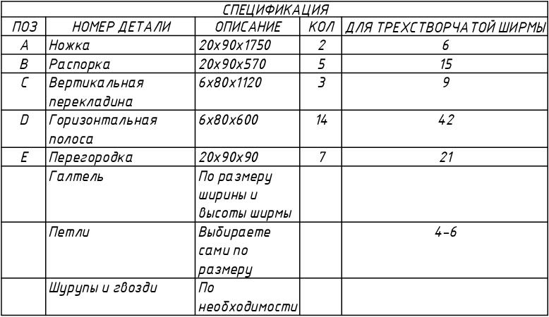 Спецификация ширмы