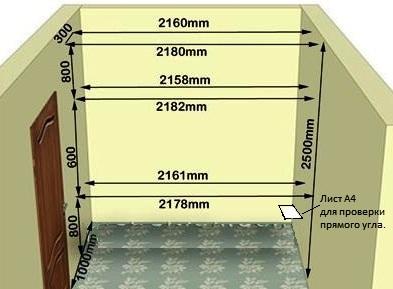 Измерение проема для шкафа