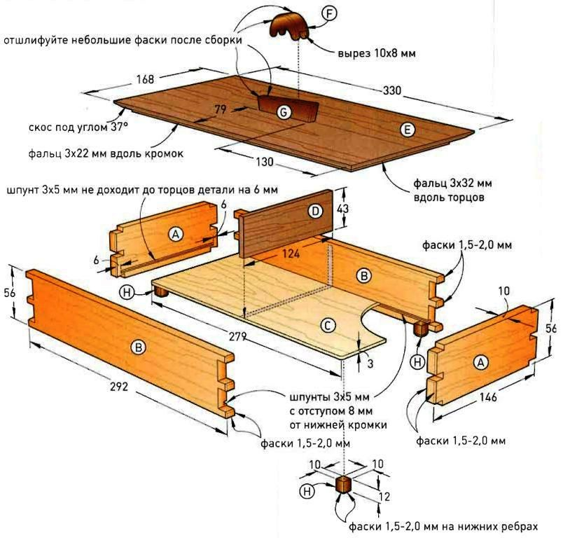 Схема сборки деревянной шкатулки. Нажмите для увеличения.