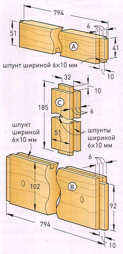 Соединение коротким шипом в шпунт