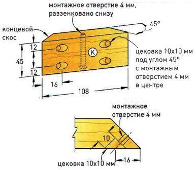 Угловая стяжка. Размеры, вид сверху и в разрезе