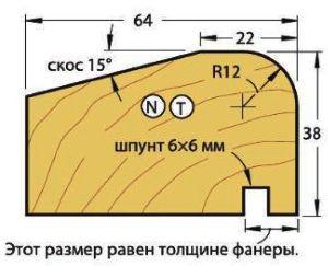 Верхняя и передняя перекладины