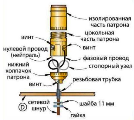 настольный светильник лампочка