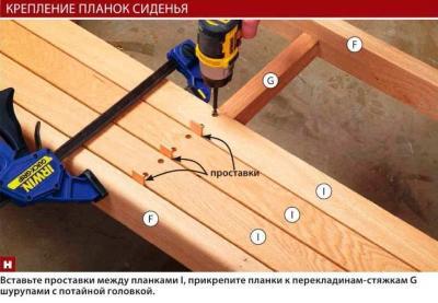 Крепление планок сиденья скамейки