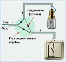 Подключение лампочки к бра