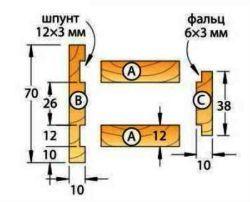 Подробный чертеж сечения стоек и их схема сборки
