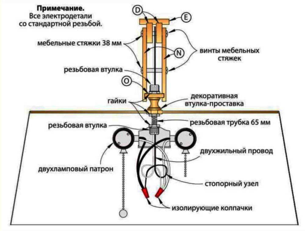 монтаж лампового патрона в абажур торшера
