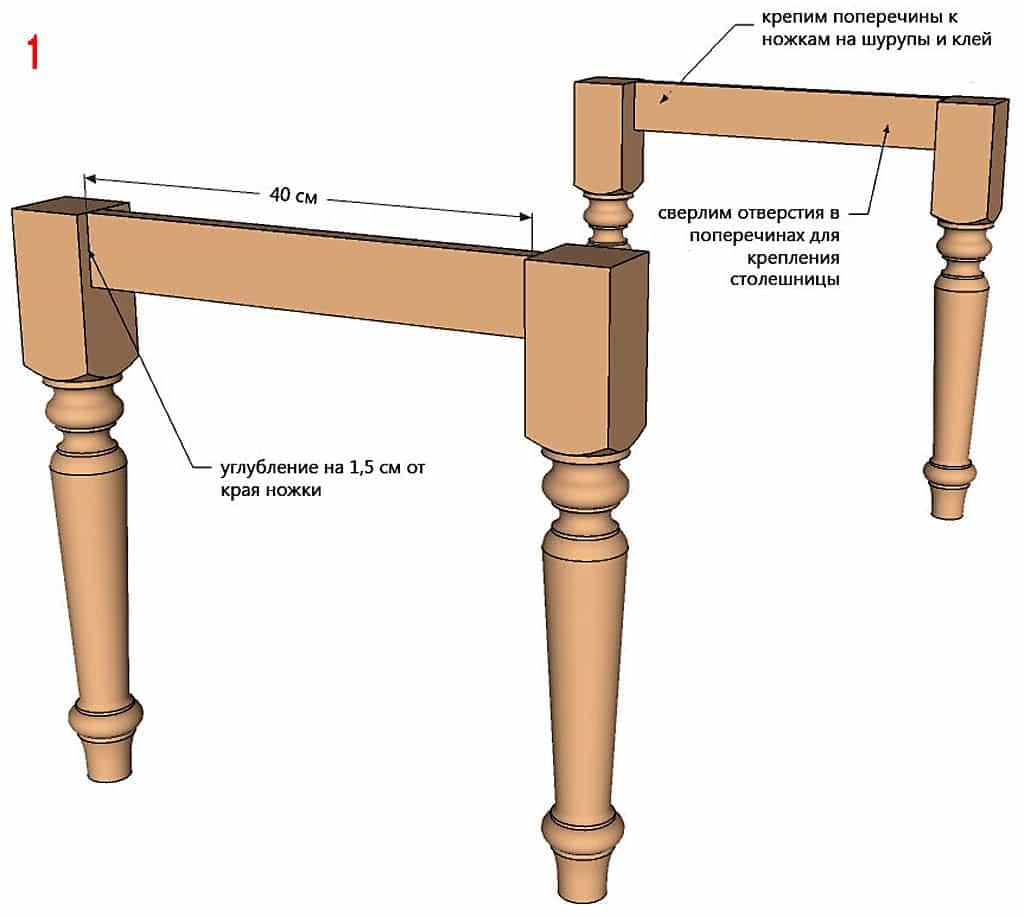 Схема ножек и перекладин стола