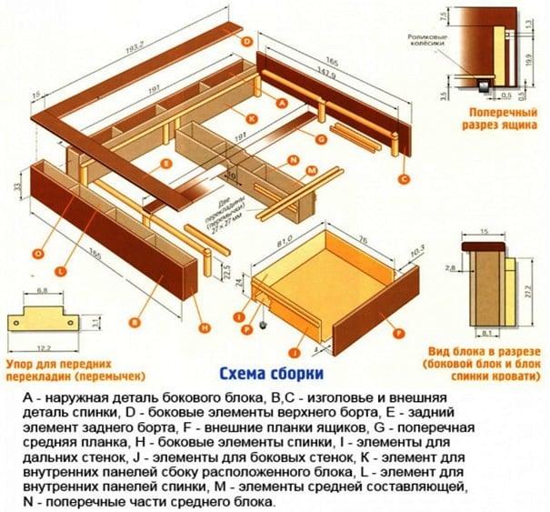 Схема сборки детской кровати