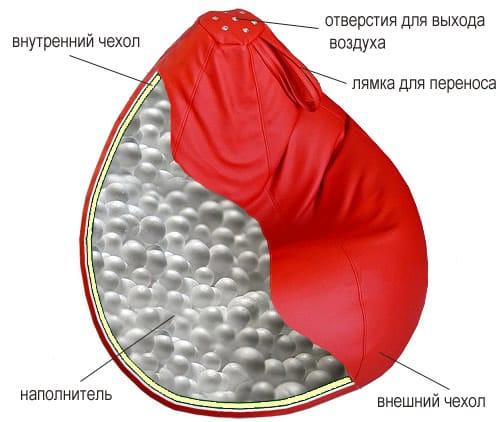 кресло-груша